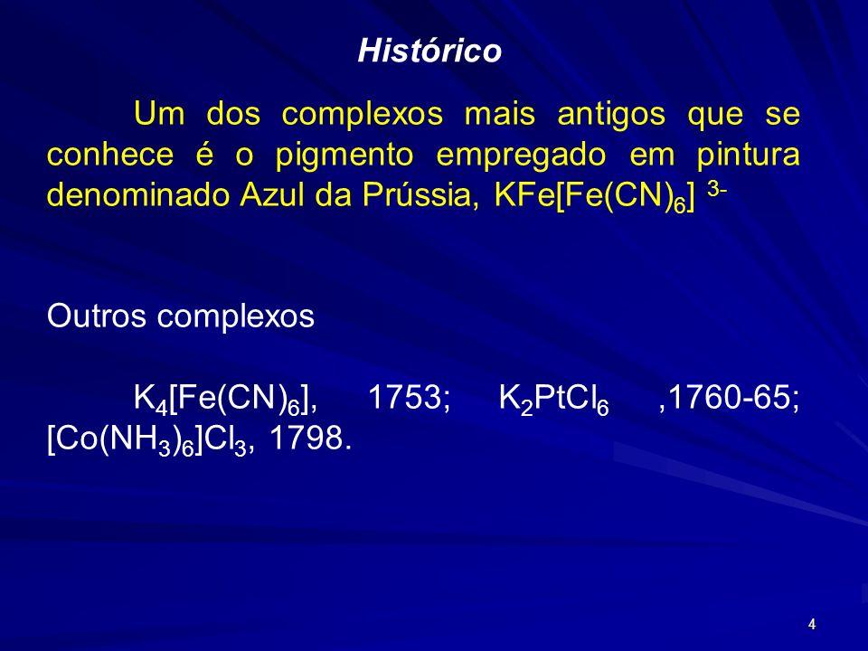 Histórico Um dos complexos mais antigos que se conhece é o pigmento empregado em pintura denominado Azul da Prússia, KFe[Fe(CN)6] 3-
